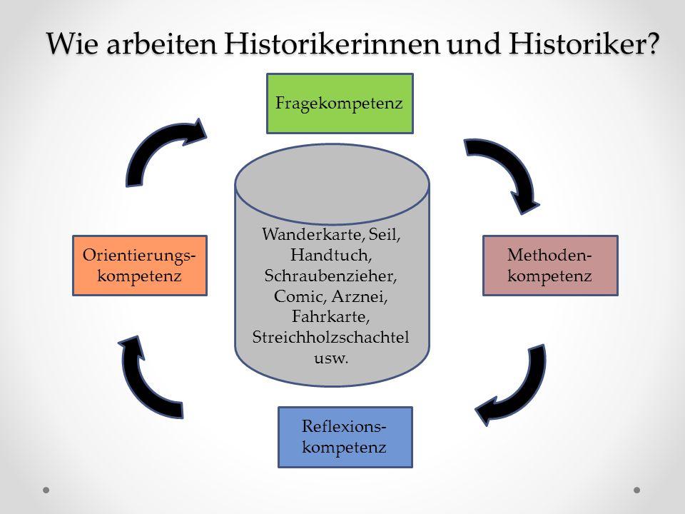 Fragekompetenz Methoden- kompetenz Reflexions- kompetenz Orientierungs- kompetenz Wie arbeiten Historikerinnen und Historiker.