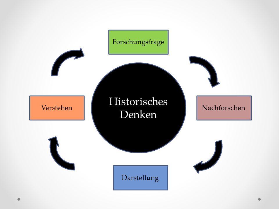 Historisches Denken Forschungsfrage Nachforschen Darstellung Verstehen