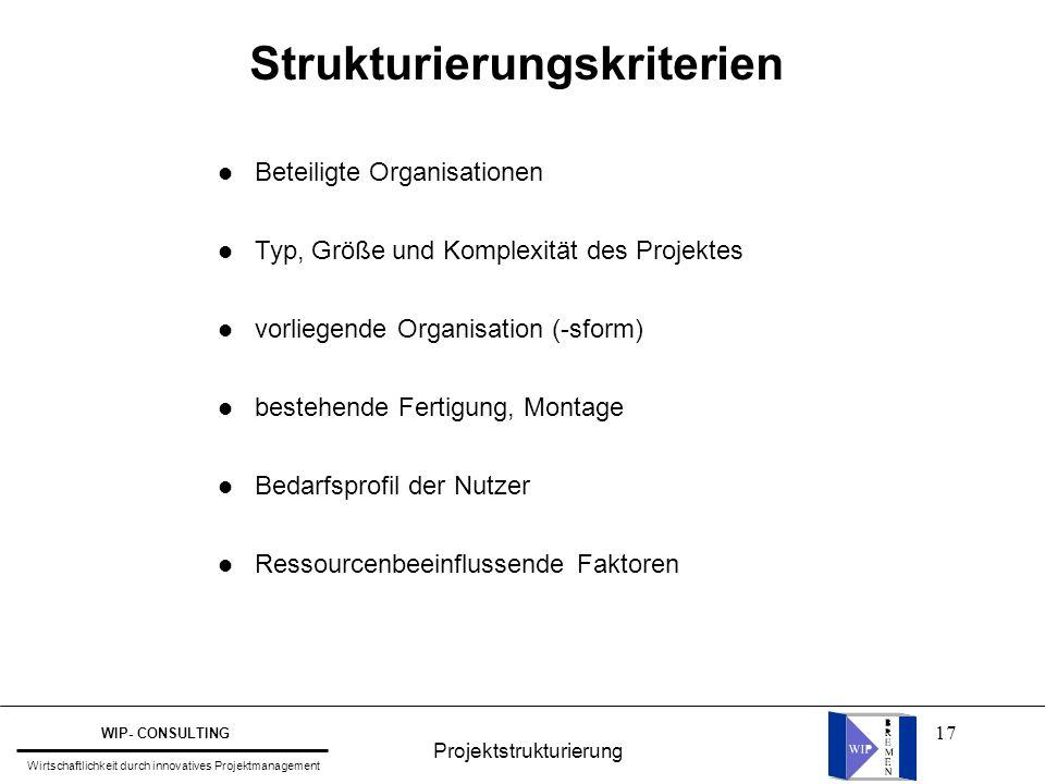 17 l Beteiligte Organisationen l Typ, Größe und Komplexität des Projektes l vorliegende Organisation (-sform) l bestehende Fertigung, Montage l Bedarfsprofil der Nutzer l Ressourcenbeeinflussende Faktoren Strukturierungskriterien Projektstrukturierung WIP- CONSULTING Wirtschaftlichkeit durch innovatives Projektmanagement
