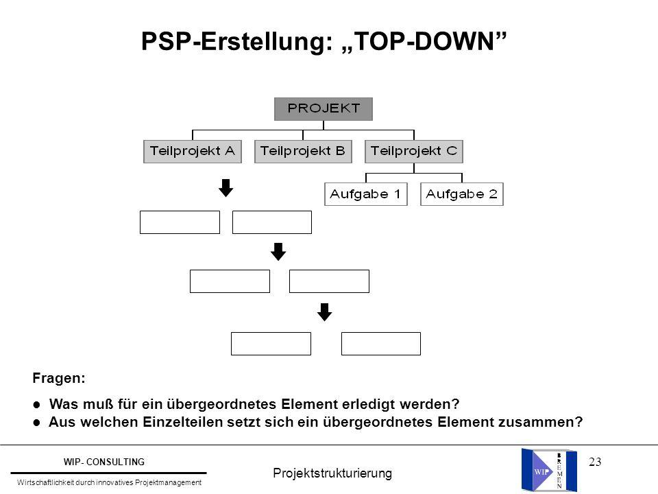 """23 PSP-Erstellung: """"TOP-DOWN"""" Fragen: l Was muß für ein übergeordnetes Element erledigt werden? l Aus welchen Einzelteilen setzt sich ein übergeordnet"""