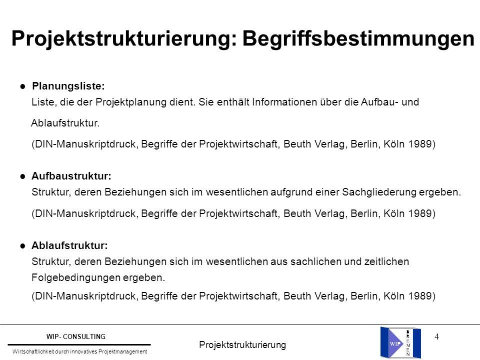 4 l Planungsliste: Liste, die der Projektplanung dient. Sie enthält Informationen über die Aufbau- und Ablaufstruktur. (DIN-Manuskriptdruck, Begriffe