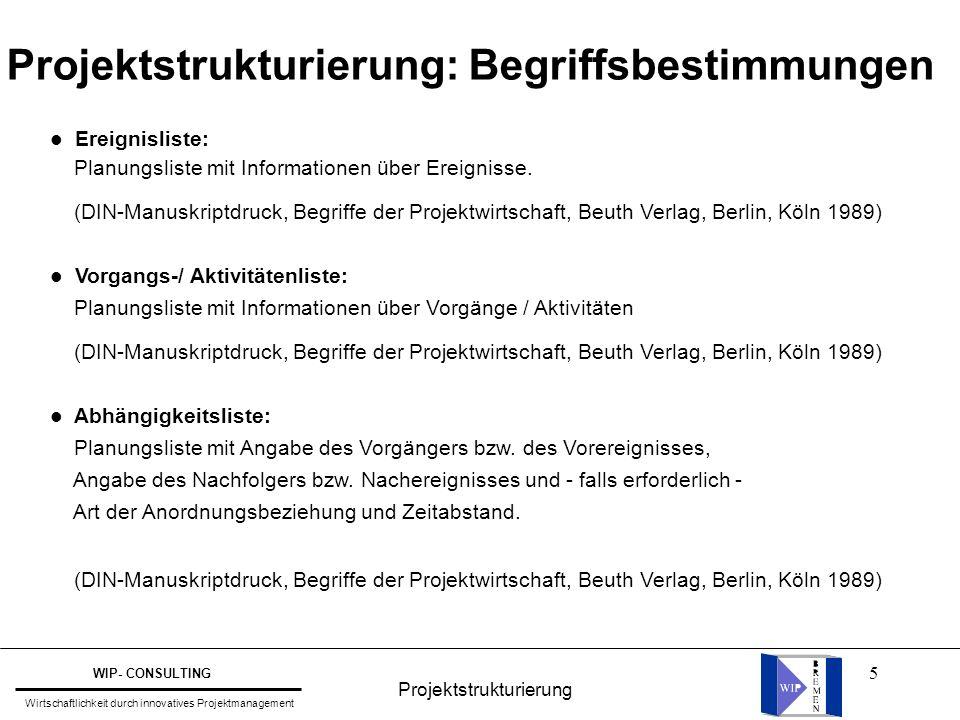 5 l Ereignisliste: Planungsliste mit Informationen über Ereignisse. (DIN-Manuskriptdruck, Begriffe der Projektwirtschaft, Beuth Verlag, Berlin, Köln 1