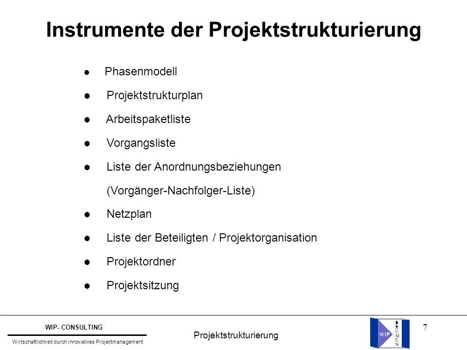 7 l Phasenmodell l Projektstrukturplan l Arbeitspaketliste l Vorgangsliste l Liste der Anordnungsbeziehungen (Vorgänger-Nachfolger-Liste) l Netzplan l Liste der Beteiligten / Projektorganisation l Projektordner l Projektsitzung Instrumente der Projektstrukturierung Projektstrukturierung WIP- CONSULTING Wirtschaftlichkeit durch innovatives Projektmanagement
