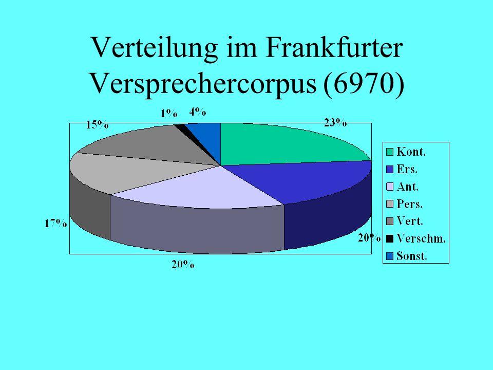 Verteilung im Frankfurter Versprechercorpus (6970)