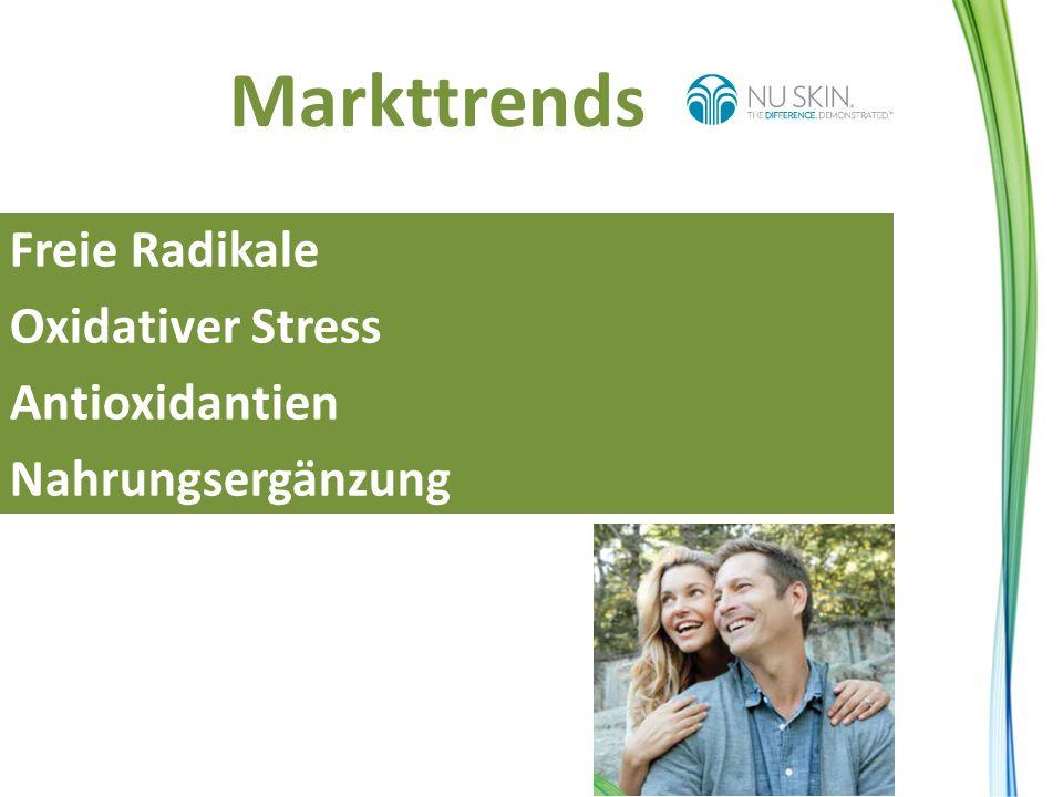 Markttrends Freie Radikale Oxidativer Stress Antioxidantien Nahrungsergänzung
