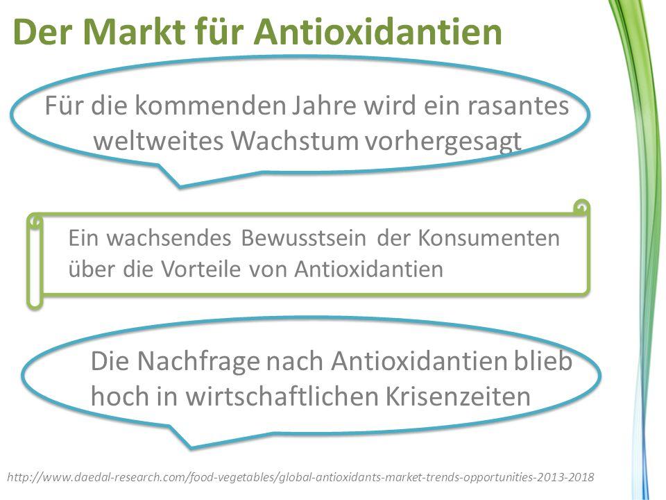 Der Markt für Antioxidantien http://www.daedal-research.com/food-vegetables/global-antioxidants-market-trends-opportunities-2013-2018 Für die kommende