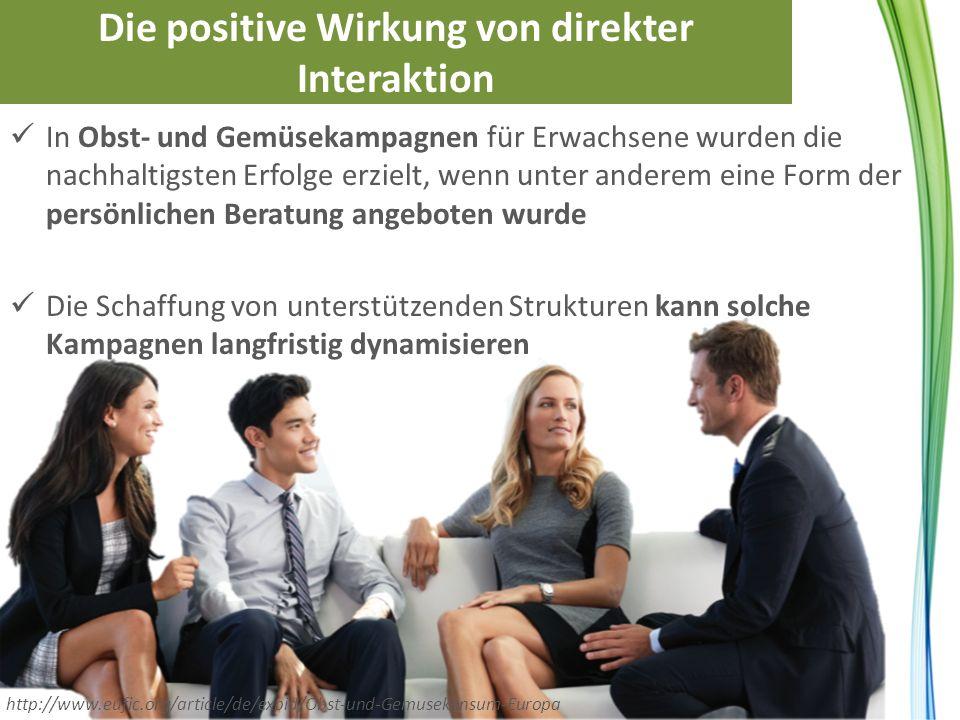 Die positive Wirkung von direkter Interaktion In Obst- und Gemüsekampagnen für Erwachsene wurden die nachhaltigsten Erfolge erzielt, wenn unter andere