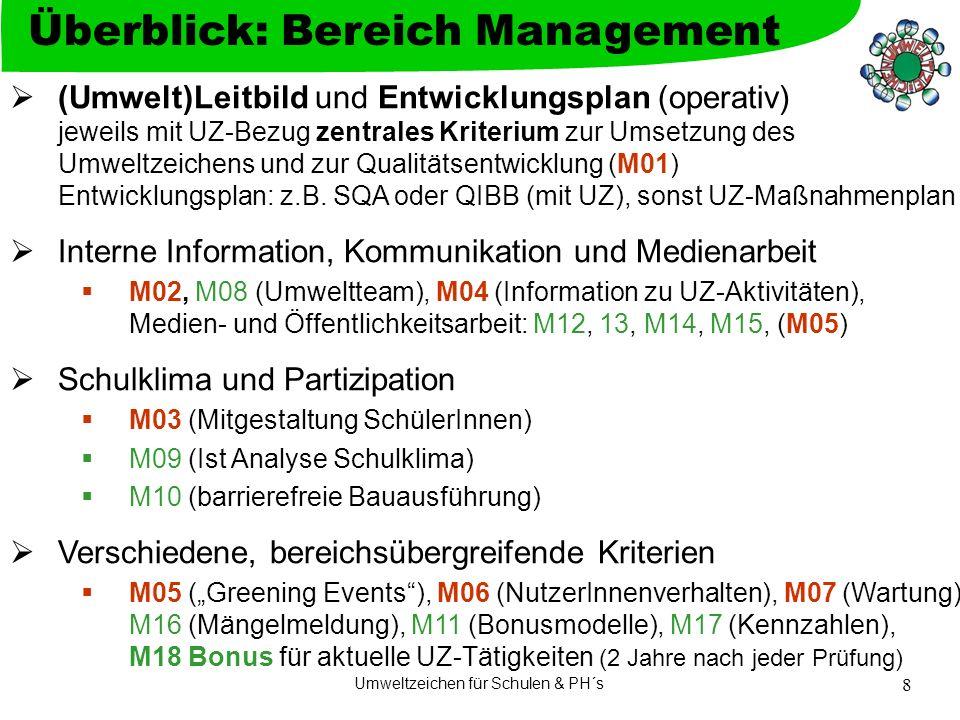 Umweltzeichen für Schulen & PH´s 8  (Umwelt)Leitbild und Entwicklungsplan (operativ) jeweils mit UZ-Bezug zentrales Kriterium zur Umsetzung des Umwel