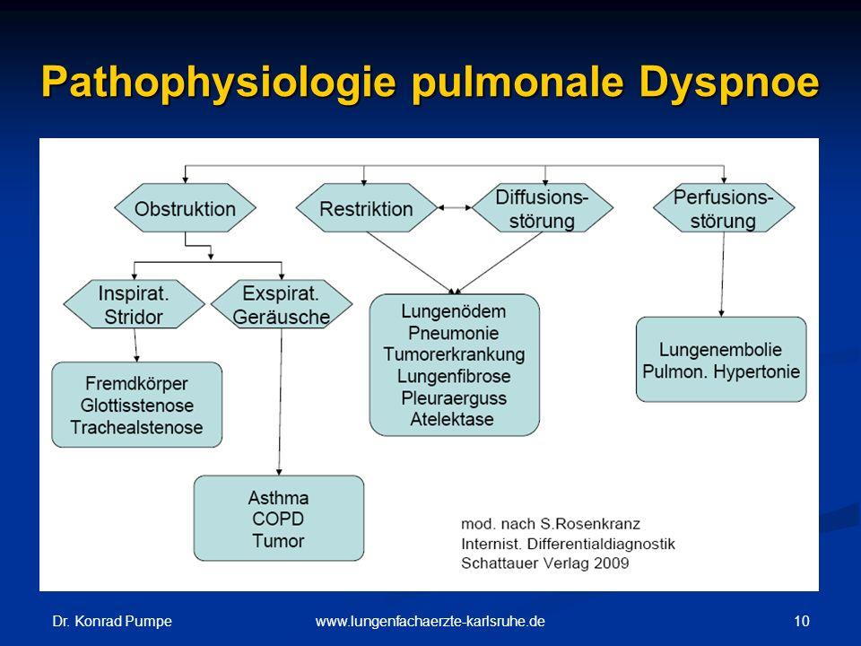 Dr. Konrad Pumpe 10www.lungenfachaerzte-karlsruhe.de Pathophysiologie pulmonale Dyspnoe