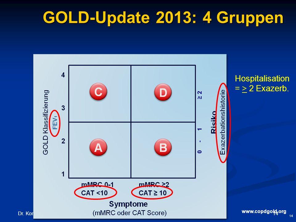 Dr. Konrad Pumpe 14www.lungenfachaerzte-karlsruhe.de GOLD-Update 2013: 4 Gruppen GOLD-Update 2013: 4 Gruppen 14 0 - 1 ≥ 2 FEV 1 Hospitalisation = > 2