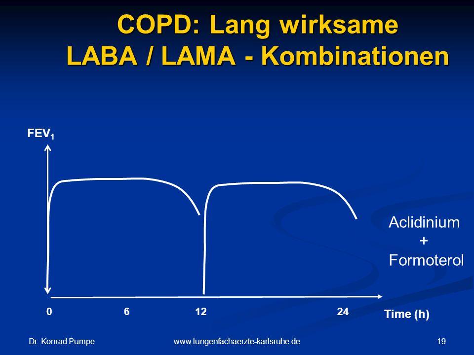 Dr. Konrad Pumpe 19www.lungenfachaerzte-karlsruhe.de COPD: Lang wirksame LABA / LAMA - Kombinationen Time (h) 0126 FEV 1 24 Aclidinium + Formoterol