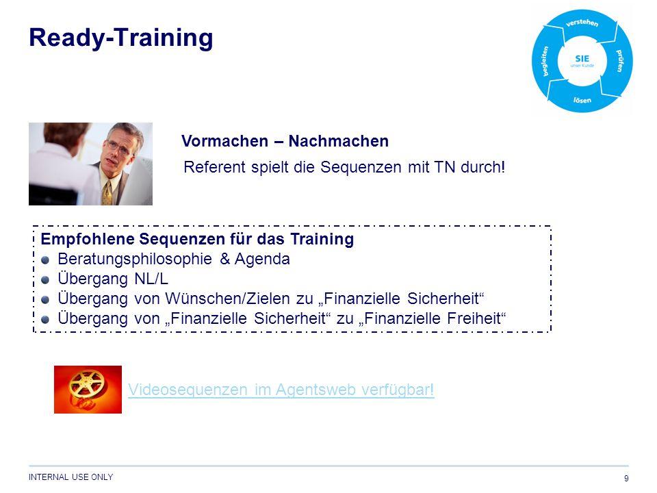 """INTERNAL USE ONLY Ready-Training 9 Empfohlene Sequenzen für das Training Beratungsphilosophie & Agenda Übergang NL/L Übergang von Wünschen/Zielen zu """""""