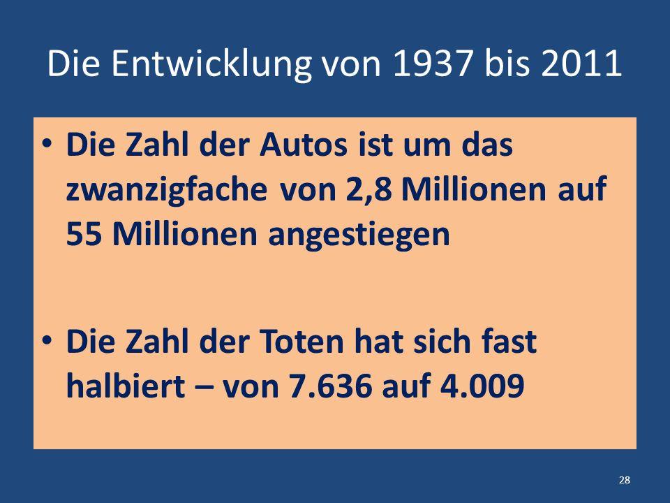 Die Entwicklung von 1937 bis 2011 Die Zahl der Autos ist um das zwanzigfache von 2,8 Millionen auf 55 Millionen angestiegen Die Zahl der Toten hat sich fast halbiert – von 7.636 auf 4.009 28