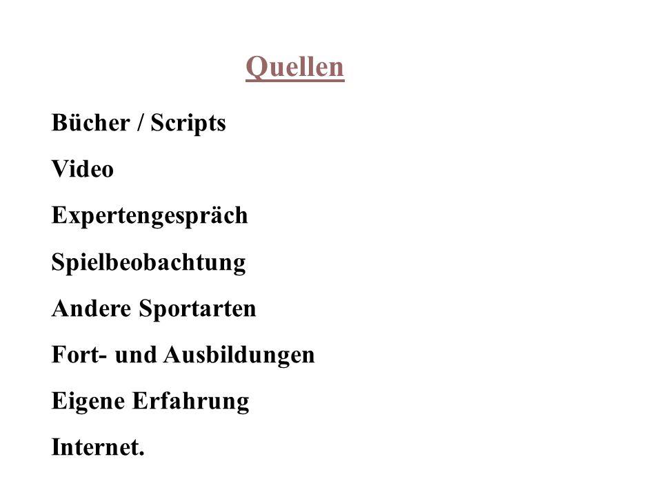 Quellen Bücher / Scripts Video Expertengespräch Spielbeobachtung Andere Sportarten Fort- und Ausbildungen Eigene Erfahrung Internet.