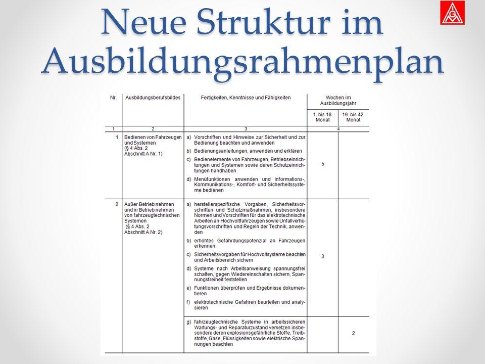 Neue Struktur im Ausbildungsrahmenplan