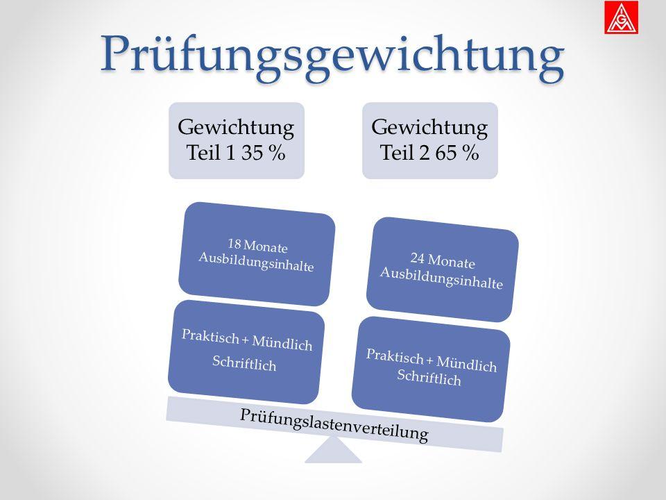 Die Prüfungsbereiche sind wie folgt gewichtet: 1.Serviceauftrag (davon 2h schriftlich) 5h35 % 2.