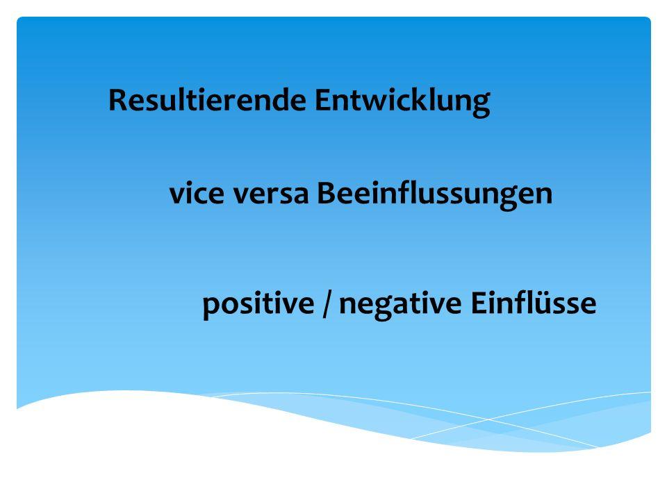 Resultierende Entwicklung vice versa Beeinflussungen positive / negative Einflüsse
