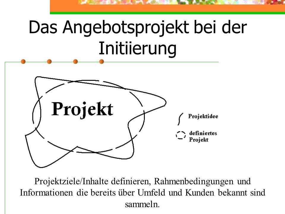 Das Angebotsprojekt bei der Initiierung Projektziele/Inhalte definieren, Rahmenbedingungen und Informationen die bereits über Umfeld und Kunden bekann