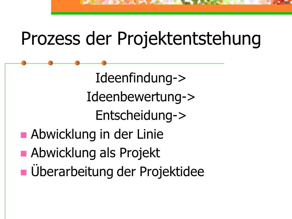 Prozess der Projektentstehung Ideenfindung-> Ideenbewertung-> Entscheidung-> Abwicklung in der Linie Abwicklung als Projekt Überarbeitung der Projekti