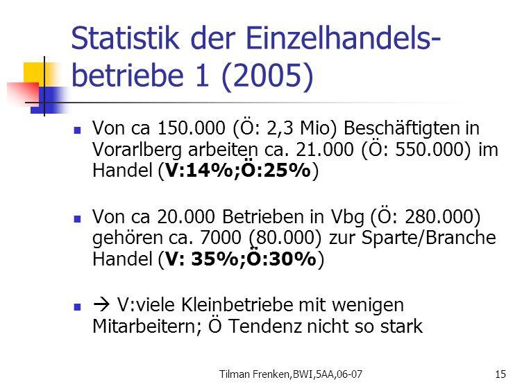 Tilman Frenken,BWI,5AA,06-0715 Statistik der Einzelhandels- betriebe 1 (2005) Von ca 150.000 (Ö: 2,3 Mio) Beschäftigten in Vorarlberg arbeiten ca. 21.
