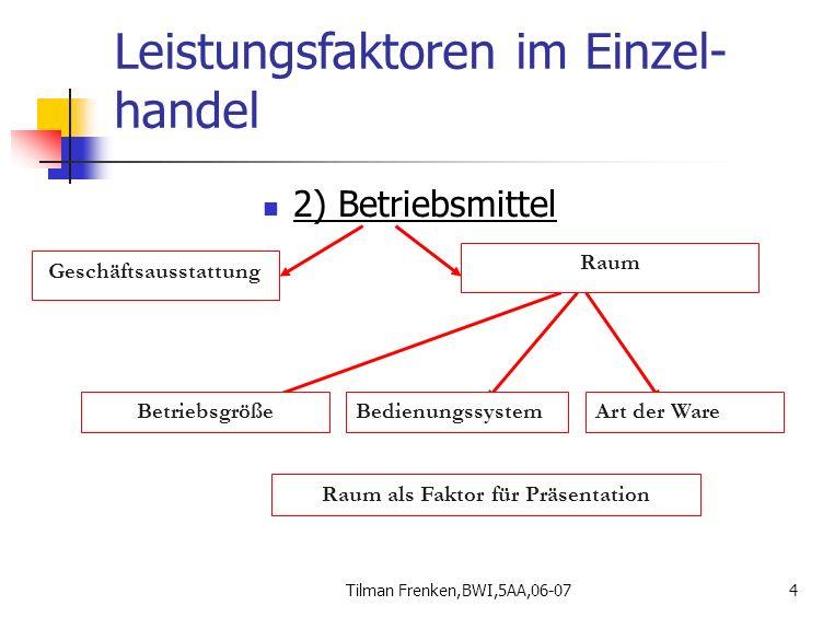 Tilman Frenken,BWI,5AA,06-074 Leistungsfaktoren im Einzel- handel 2) Betriebsmittel Geschäftsausstattung Raum BedienungssystemArt der WareBetriebsgröß