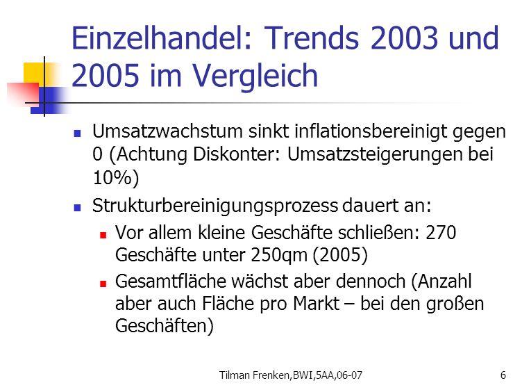 Tilman Frenken,BWI,5AA,06-076 Einzelhandel: Trends 2003 und 2005 im Vergleich Umsatzwachstum sinkt inflationsbereinigt gegen 0 (Achtung Diskonter: Ums