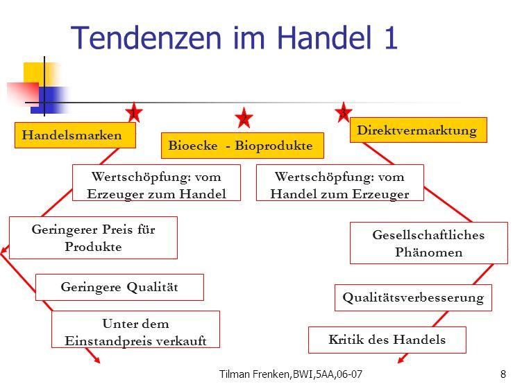 Tilman Frenken,BWI,5AA,06-079 Black Box: Arbeit und invest.
