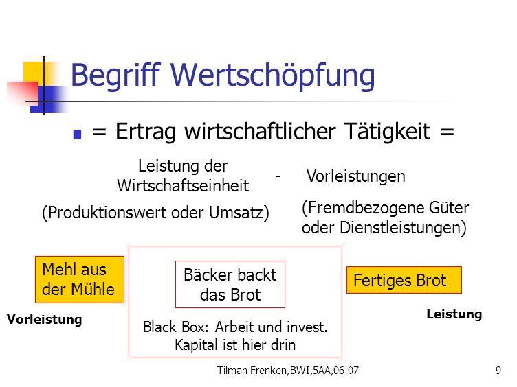 Tilman Frenken,BWI,5AA,06-079 Black Box: Arbeit und invest. Kapital ist hier drin Begriff Wertschöpfung = Ertrag wirtschaftlicher Tätigkeit = Leistung