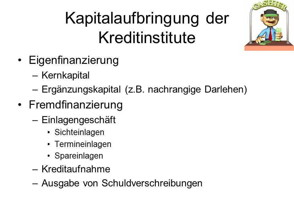Kapitalaufbringung der Kreditinstitute Eigenfinanzierung –Kernkapital –Ergänzungskapital (z.B.