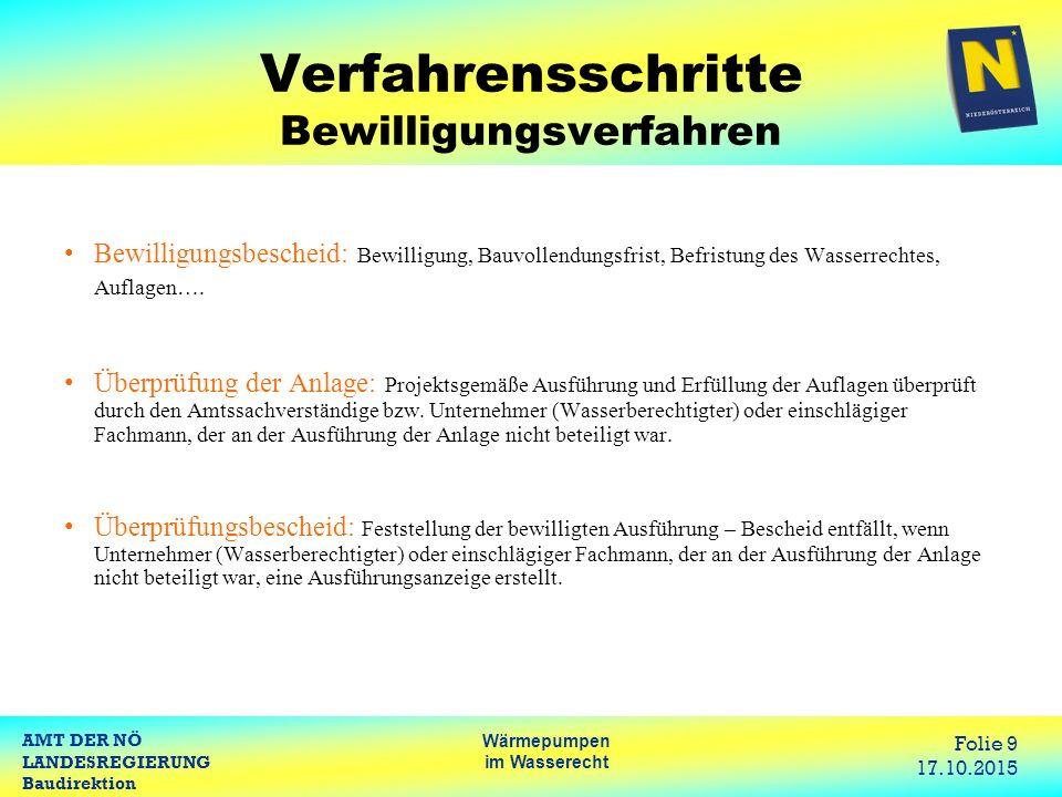 AMT DER NÖ LANDESREGIERUNG Baudirektion Wärmepumpen im Wasserecht Folie 10 17.10.2015 Anzeigeverfahren - Tiefensonden Einbringen der Anzeige mindestens 3 Monate vor Baubeginn mit Bauvollendung von max.