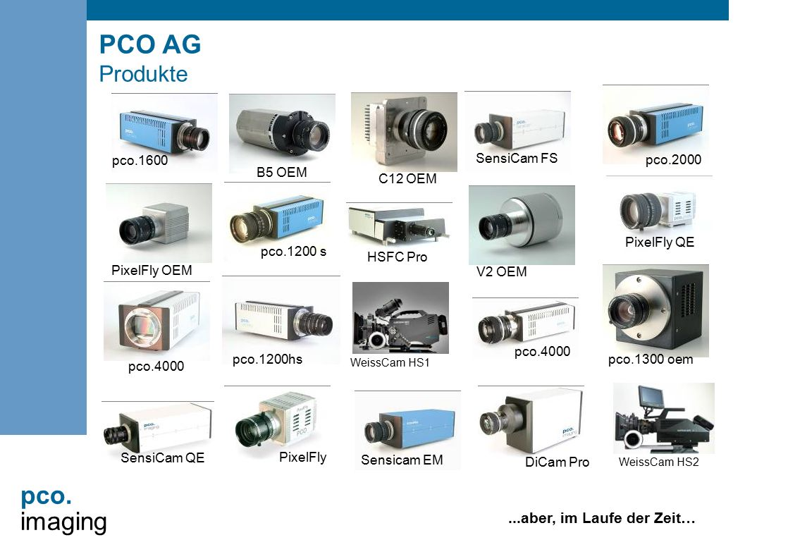pco. imaging...es war einmal…...aber, im Laufe der Zeit… PCO AG Produkte SensiCam QE PixelFly Sensicam EM DiCam Pro WeissCam HS2 pco.4000 pco.1200hs W