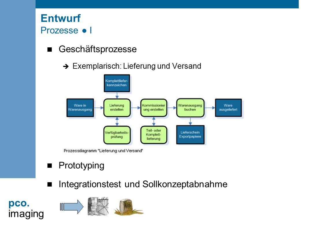 pco. imaging Geschäftsprozesse  Exemplarisch: Lieferung und Versand Entwurf Prozesse ● Prototyping ● Abnahme Prototyping Integrationstest und Sollkon