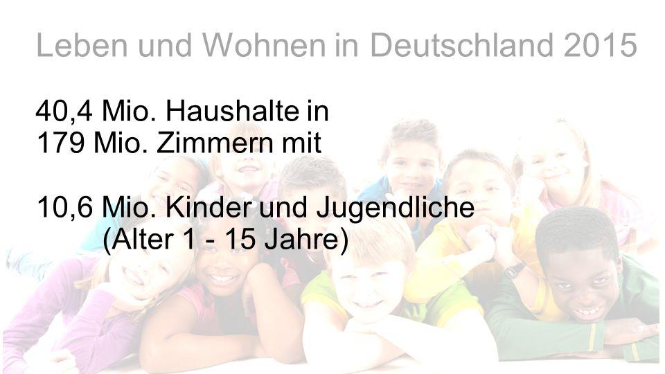 Leben und Wohnen in Deutschland 2015 40,4 Mio. Haushalte in 179 Mio. Zimmern mit 10,6 Mio. Kinder und Jugendliche (Alter 1 - 15 Jahre)