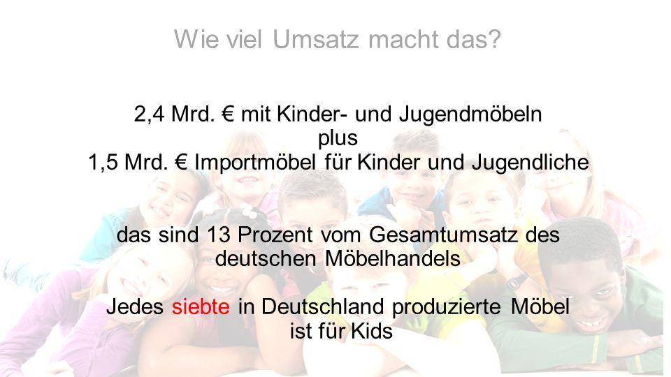Wie viel Umsatz macht das? 2,4 Mrd. € mit Kinder- und Jugendmöbeln plus 1,5 Mrd. € Importmöbel für Kinder und Jugendliche das sind 13 Prozent vom Gesa