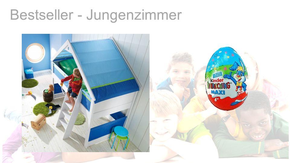 Bestseller - Jungenzimmer