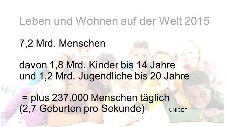 Lebensformen – Haushaltsgrößen – Deutschland 1915 und 2015 in Prozent 9 3 1 Personen 2 Personen 3 Personen 4 Personen 5 + Personen 55 15 10 35 5 40 12
