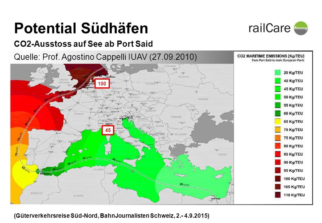Distanzen Schweiz - Seehäfen Potential Südhäfen Bahnstrecke Rotterdam – Zürich 840 km100% Bahnstrecke Genua – Zürich 420 km50% (Güterverkehrsreise Süd-Nord, BahnJournalisten Schweiz, 2.- 4.9.2015)