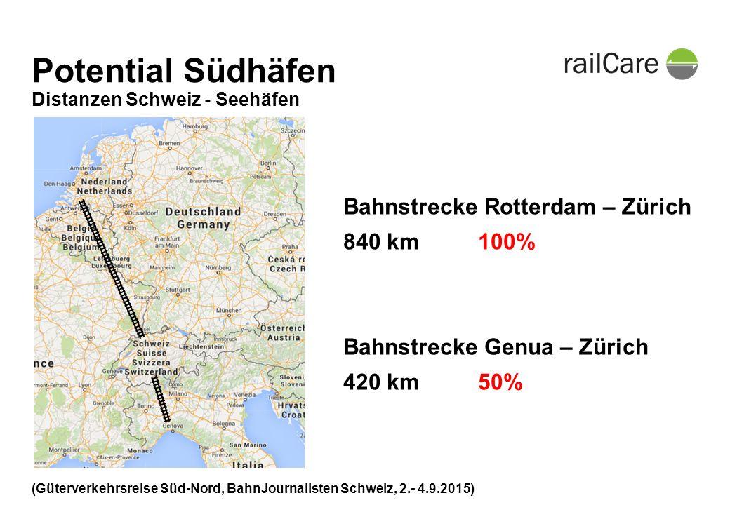 Potential railCare heute: -Übersee 10 000 TEU -Italienimporte 14 000 TEU Kombination von Übersee mit Italienimporten und anschliessender Verteilung in der Schweiz Potential Südhäfen (Güterverkehrsreise Süd-Nord, BahnJournalisten Schweiz, 2.- 4.9.2015) Italienimporte Übersee- importe