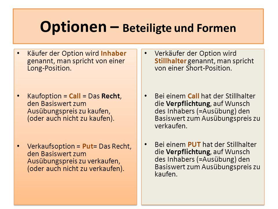 Optionen – Beteiligte und Formen Käufer der Option wird Inhaber genannt, man spricht von einer Long-Position. Kaufoption = Call = Das Recht, den Basis