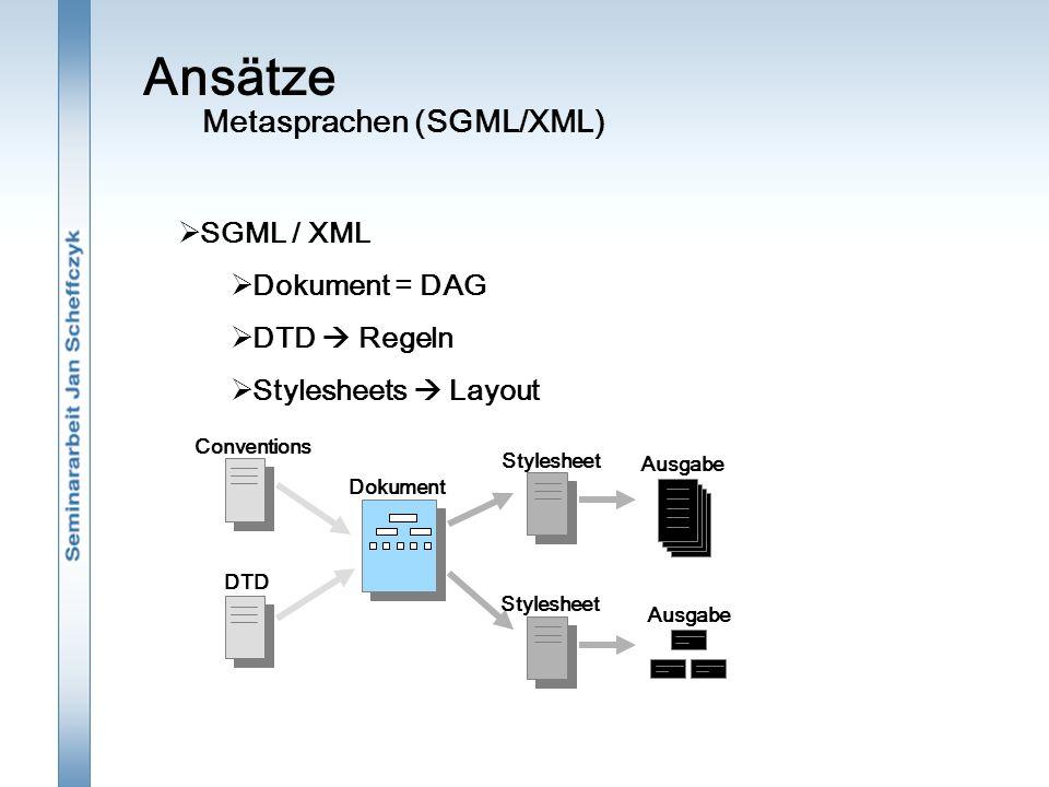 Ansätze  SGML / XML  Dokument = DAG  DTD  Regeln  Stylesheets  Layout Metasprachen (SGML/XML) Dokument DTD Stylesheet Conventions Ausgabe Stylesheet