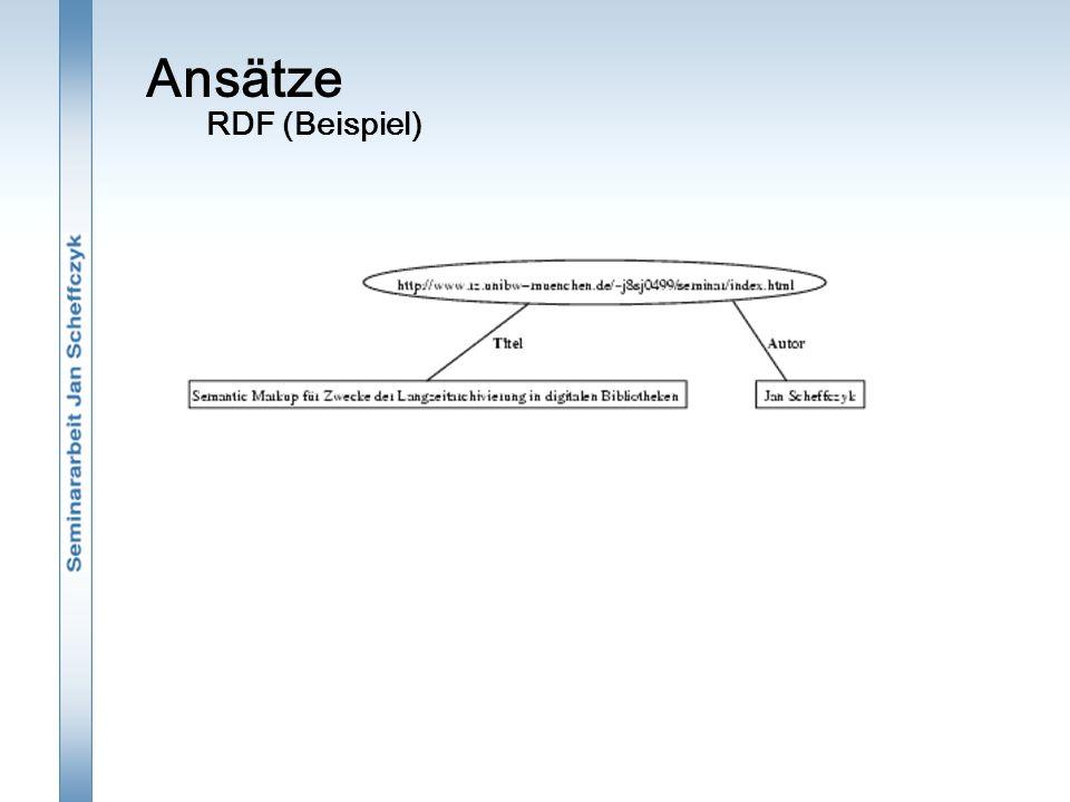 Ansätze RDF (Beispiel)