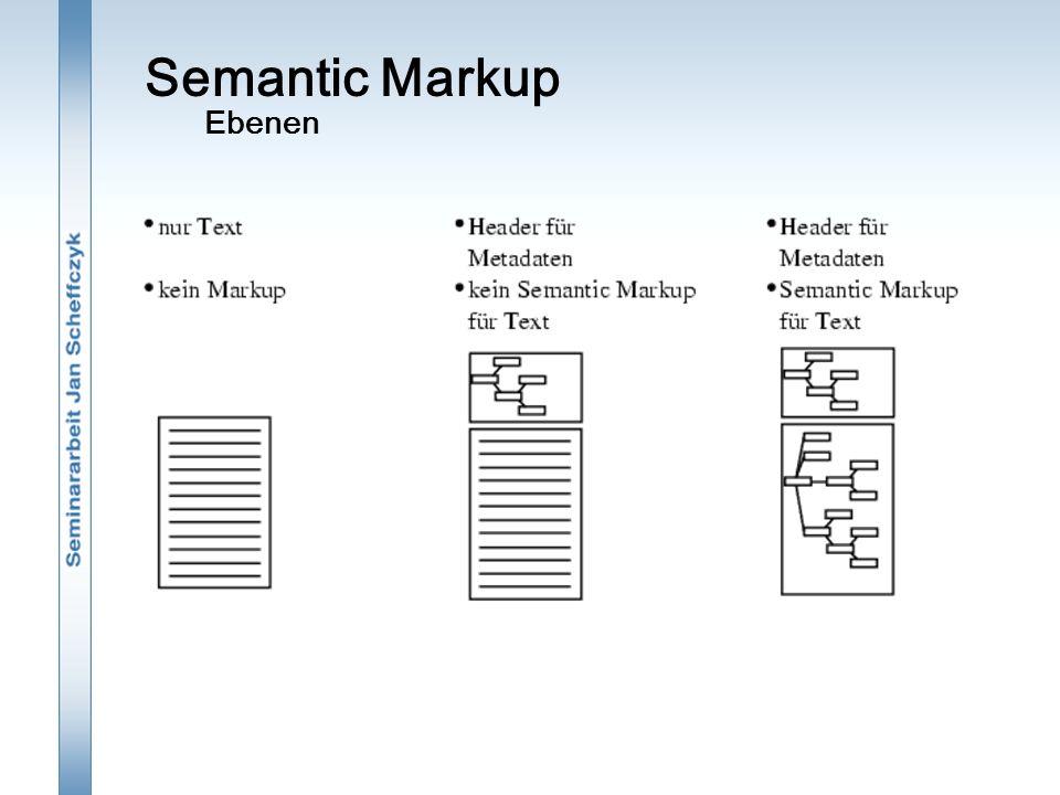 Semantic Markup Ebenen