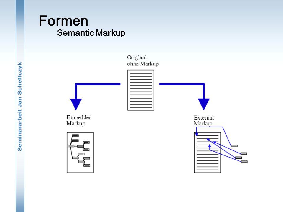 Formen Semantic Markup