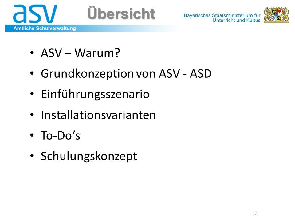 Übersicht ASV – Warum? Grundkonzeption von ASV - ASD Einführungsszenario Installationsvarianten To-Do's Schulungskonzept 2