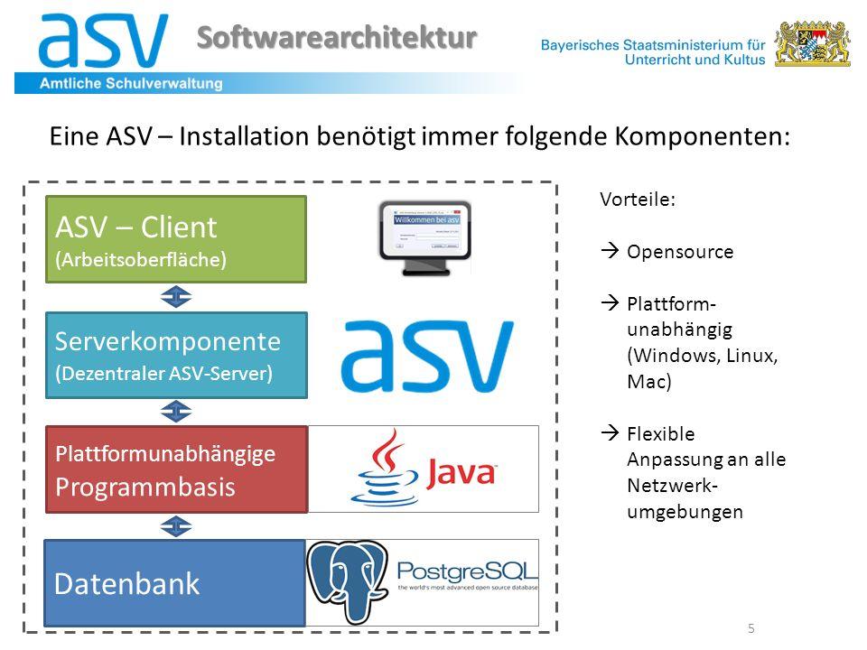 5 Datenbank Plattformunabhängige Programmbasis Serverkomponente (Dezentraler ASV-Server) ASV – Client (Arbeitsoberfläche) Eine ASV – Installation benö
