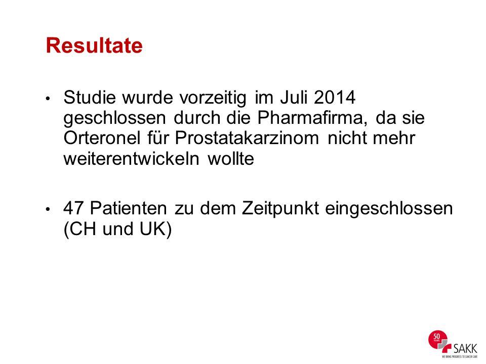 Studie wurde vorzeitig im Juli 2014 geschlossen durch die Pharmafirma, da sie Orteronel für Prostatakarzinom nicht mehr weiterentwickeln wollte 47 Pat