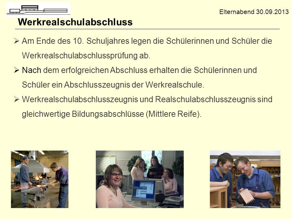 Elternabend 30.09.2013 Nr.13 Werkrealschulabschluss  Am Ende des 10.