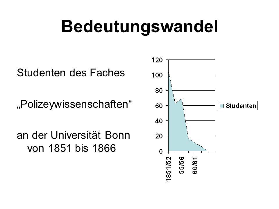 """Studenten des Faches """"Polizeywissenschaften an der Universität Bonn von 1851 bis 1866"""
