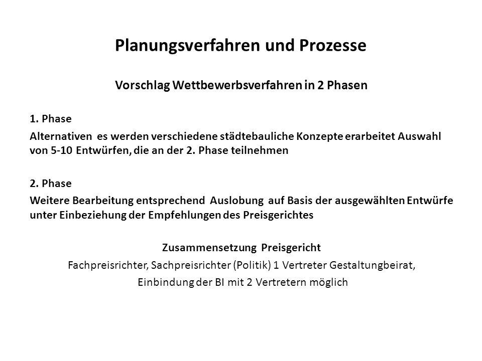 Planungsverfahren und Prozesse Vorschlag Wettbewerbsverfahren in 2 Phasen 1.