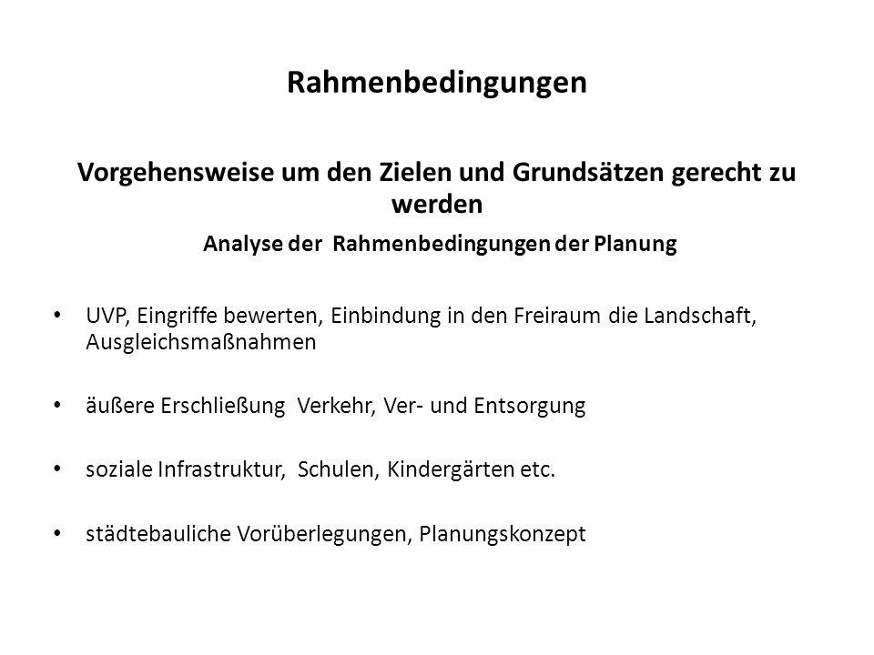 Rahmenbedingungen Vorgehensweise um den Zielen und Grundsätzen gerecht zu werden Analyse der Rahmenbedingungen der Planung UVP, Eingriffe bewerten, Einbindung in den Freiraum die Landschaft, Ausgleichsmaßnahmen äußere Erschließung Verkehr, Ver- und Entsorgung soziale Infrastruktur, Schulen, Kindergärten etc.